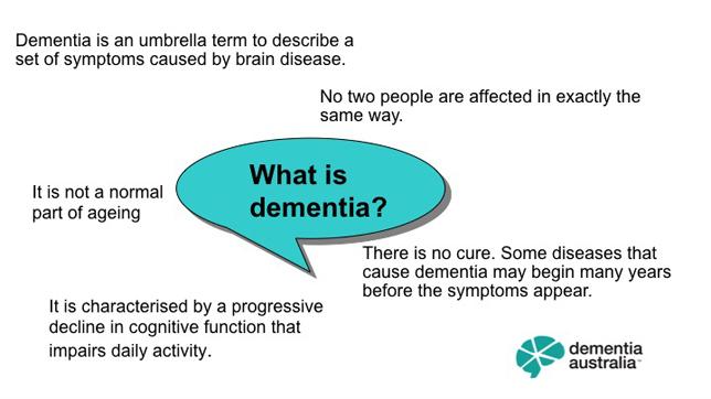 Dementia Australia | Axon: Creative Explorations